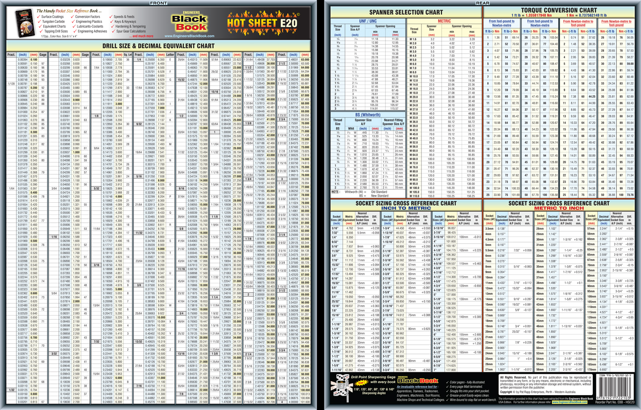 Engineers black book machinist and manufacturing reference book engineers black book hot sheet e20 drill size decimal equivalent chart nvjuhfo Choice Image