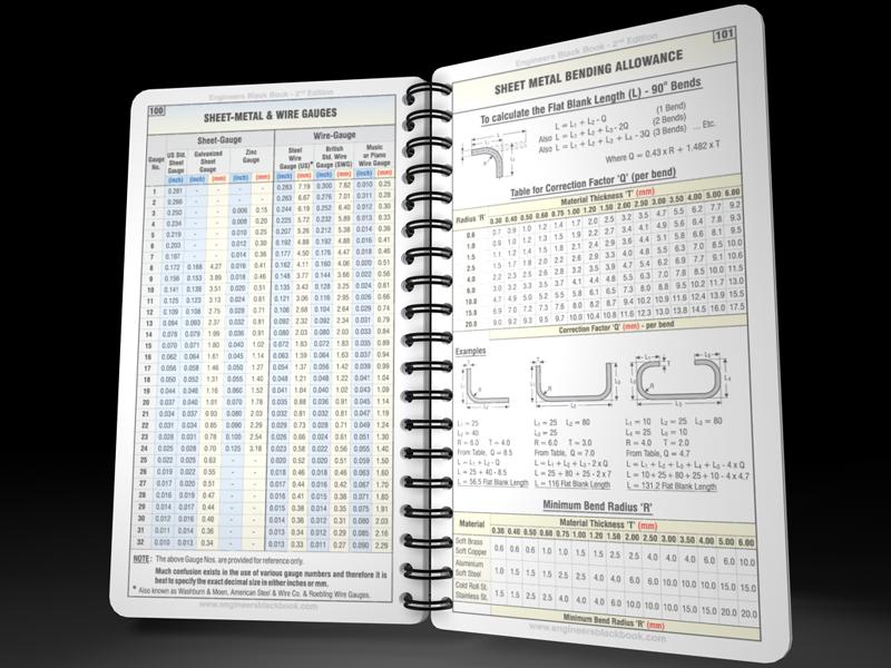 engineers black book pdf download